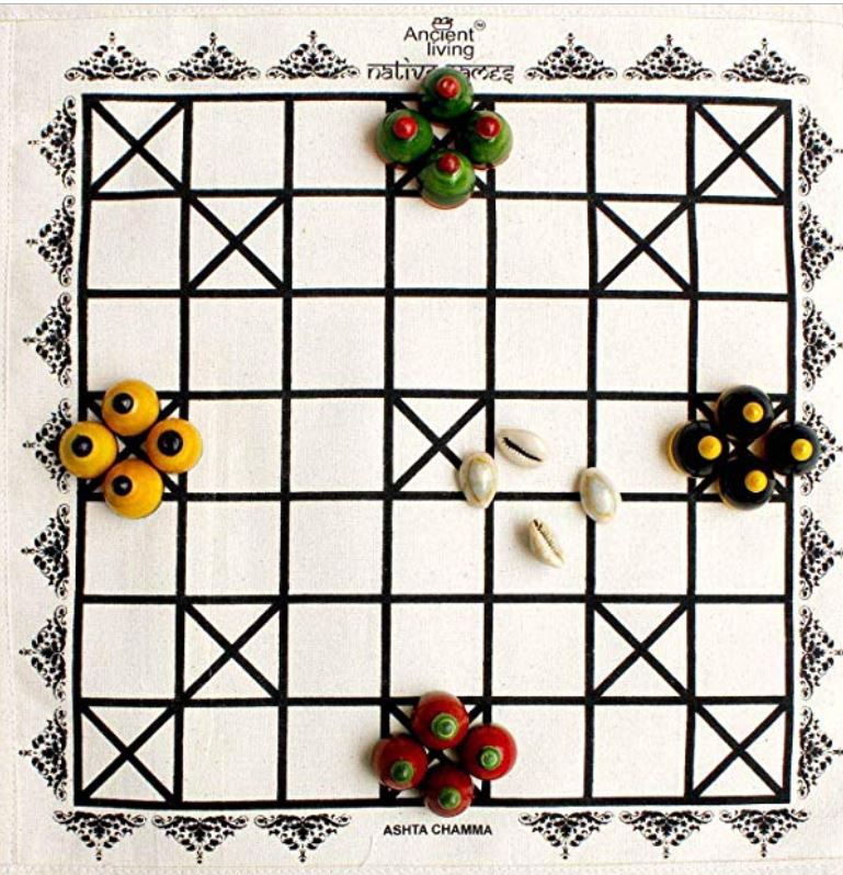 Actual Ashta Chamma Game Board