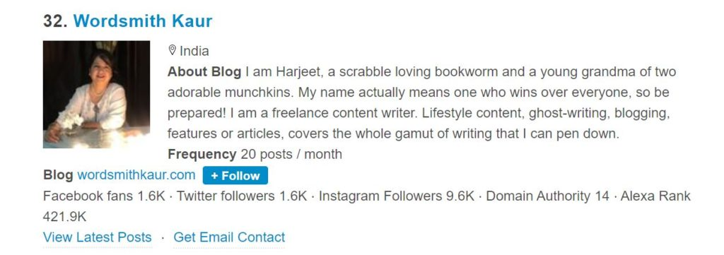 32 nd Best Blog in th
